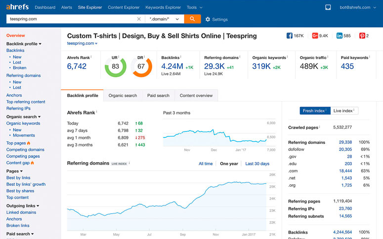 ahrefs-screenshot
