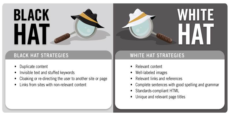 Black-White-Hat-SEO