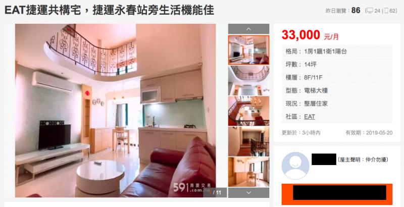台北市-房地產-出租