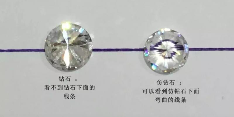 鑽石分辨-肉眼透視法