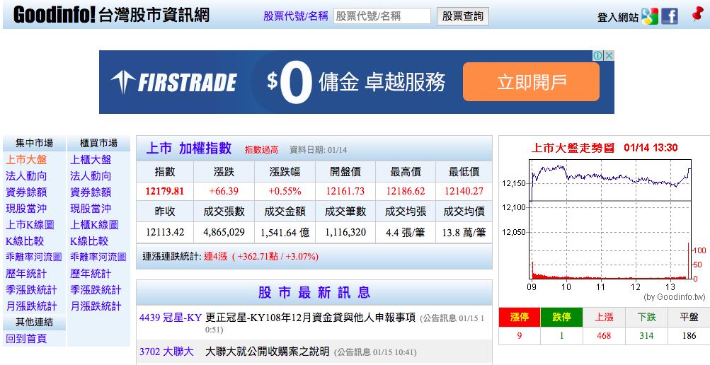 Goodinfo-台灣-股市-資訊站