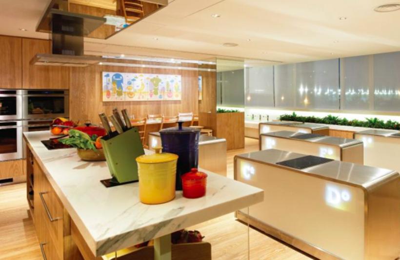 開烹飪教室-經營-共享廚房