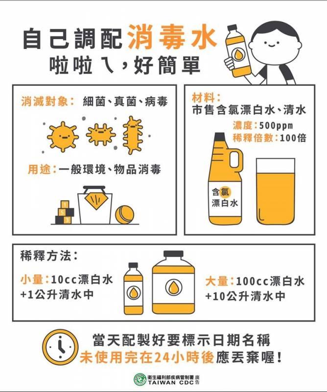 卫生福利部-消毒水-制作-DIY