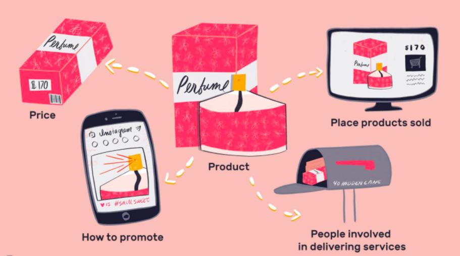 Marketing-Strategy-sales-skills