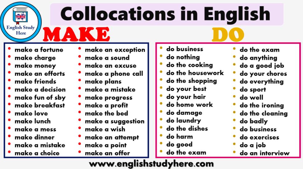 Make-do-英文-使用-用法-區別